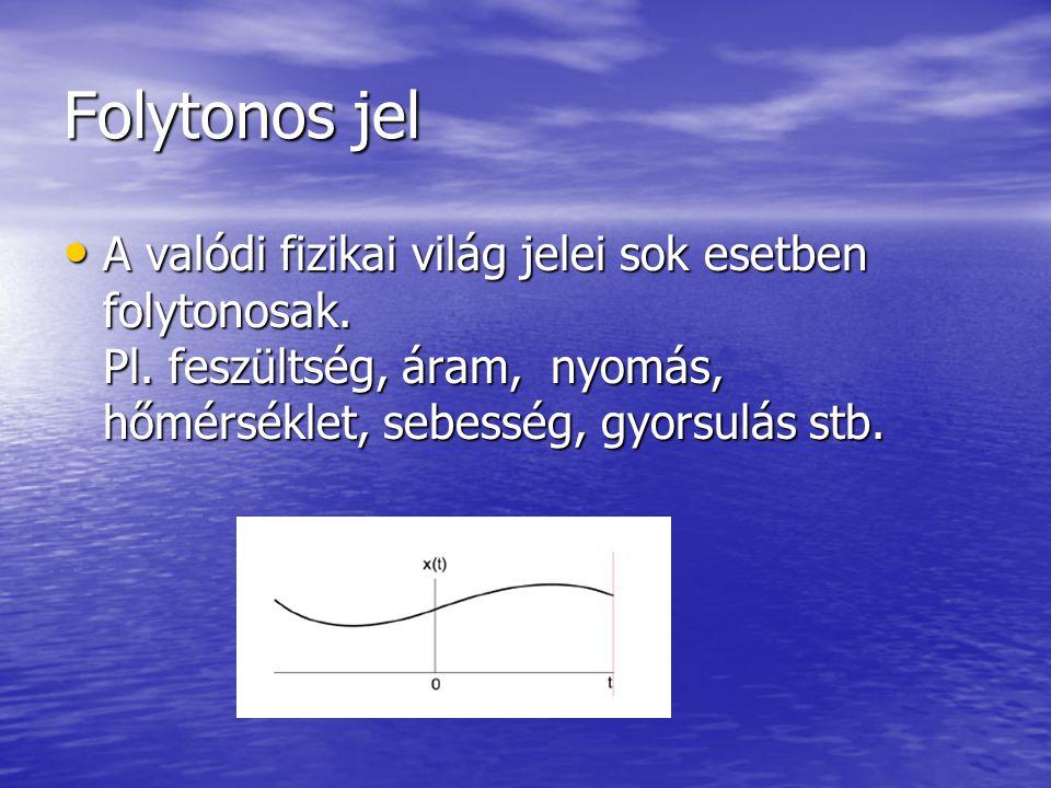 Folytonos jel A valódi fizikai világ jelei sok esetben folytonosak.