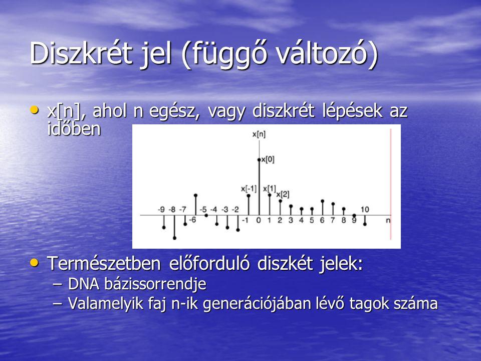 Diszkrét jel (függő változó)