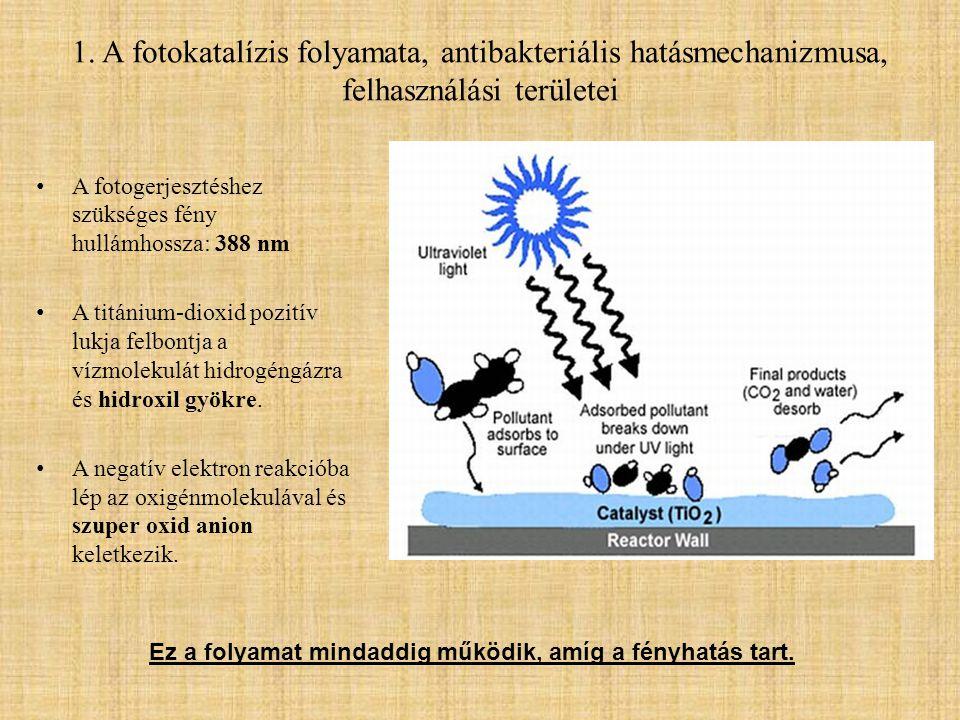 1. A fotokatalízis folyamata, antibakteriális hatásmechanizmusa, felhasználási területei