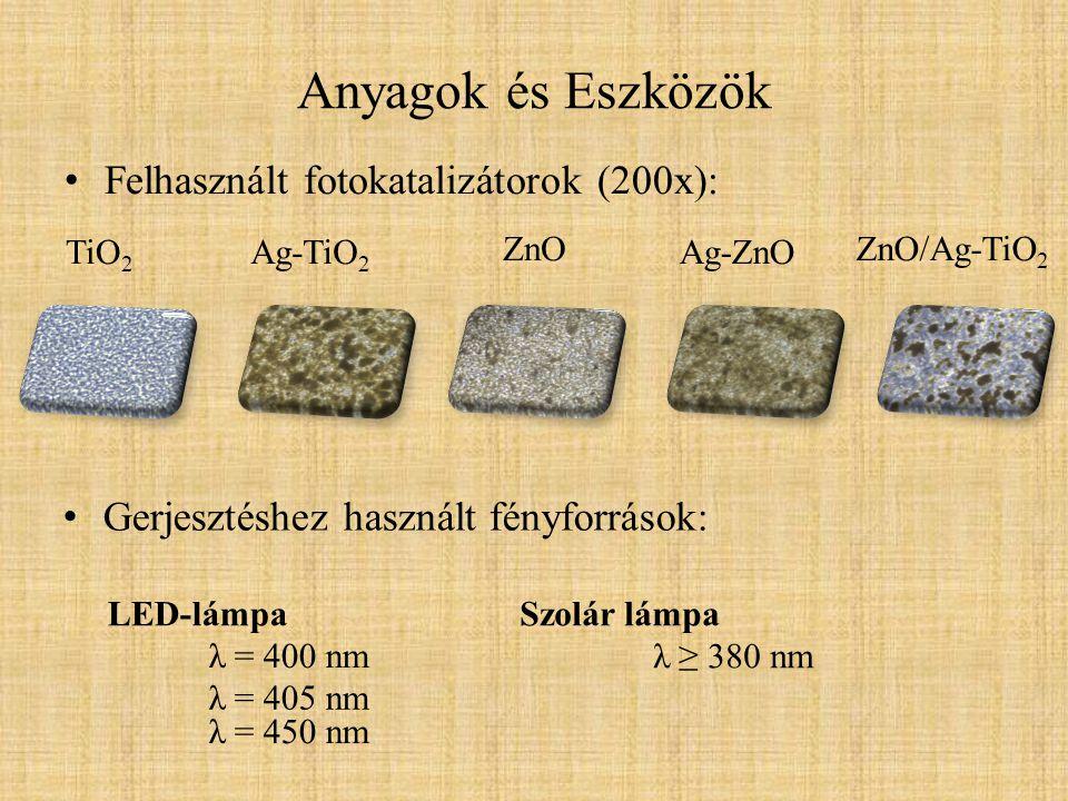 Anyagok és Eszközök Felhasznált fotokatalizátorok (200x):