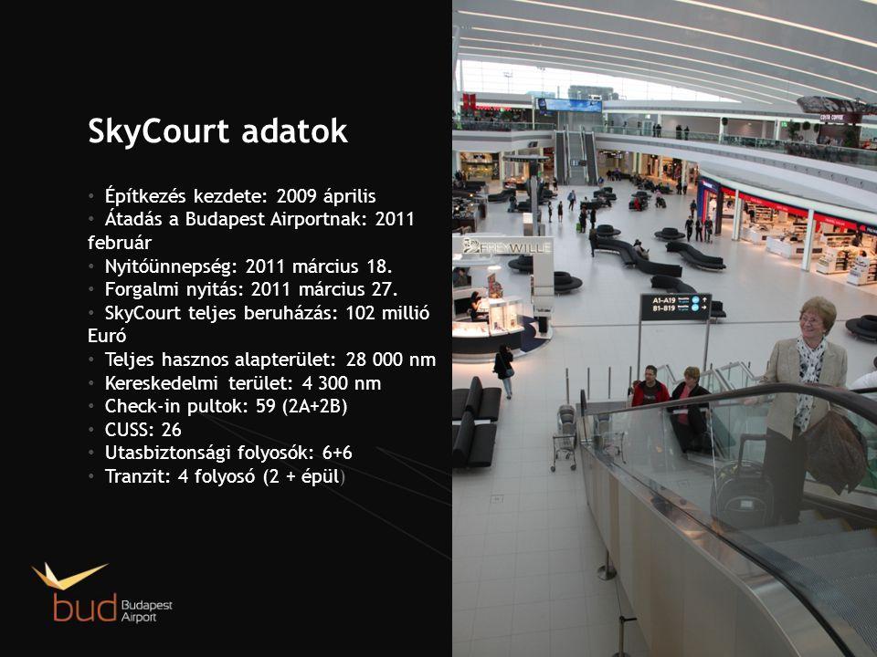 SkyCourt adatok Építkezés kezdete: 2009 április