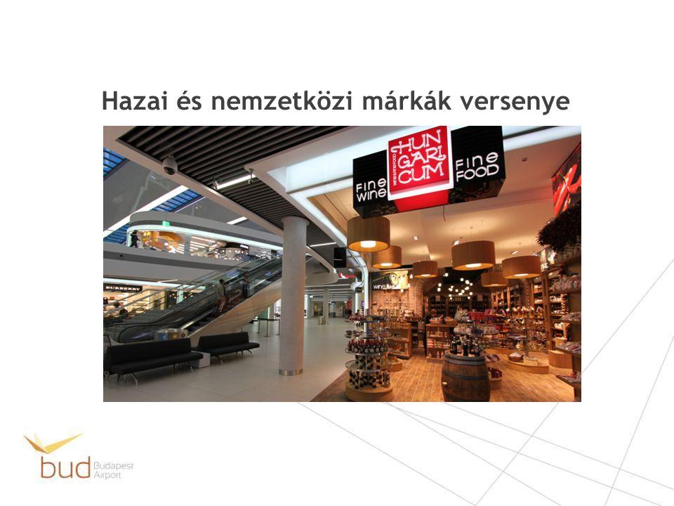 Hazai és nemzetközi márkák versenye