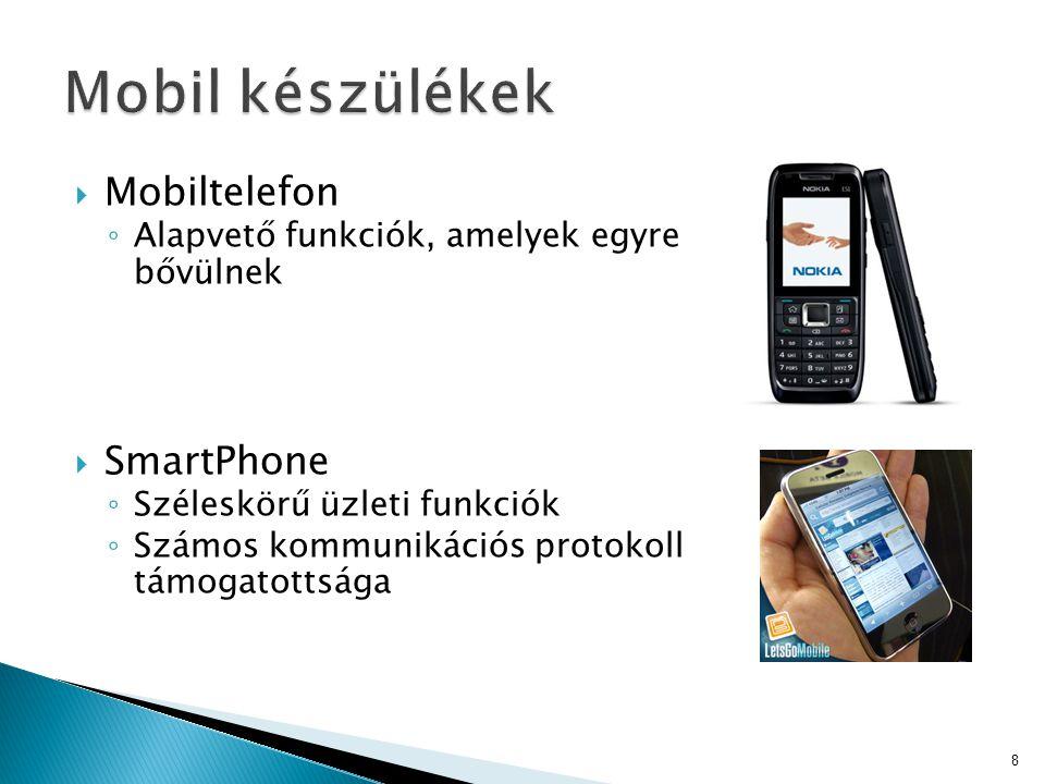 Mobil készülékek Mobiltelefon SmartPhone