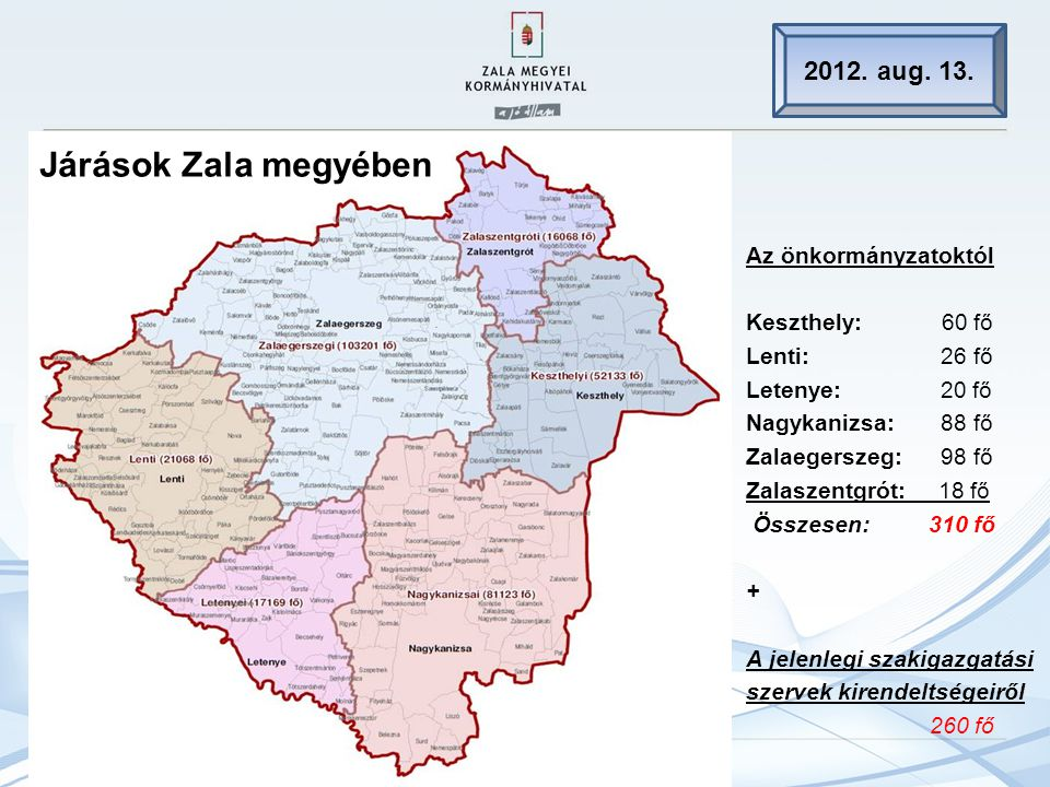Járások Zala megyében 2012. aug. 13. Az önkormányzatoktól