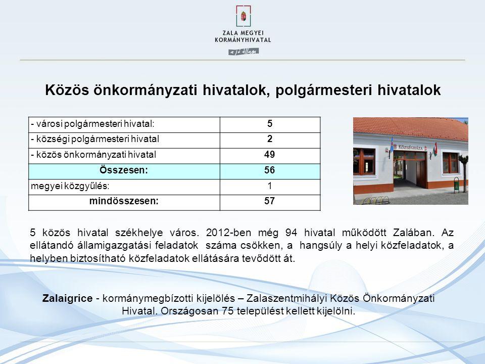 Közös önkormányzati hivatalok, polgármesteri hivatalok