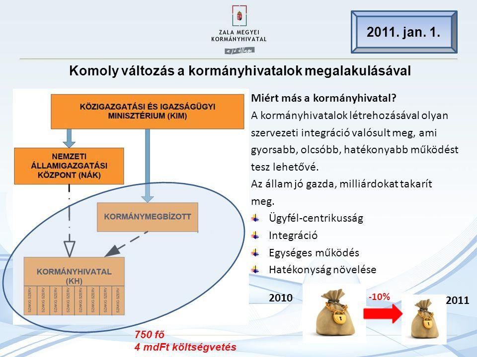 Komoly változás a kormányhivatalok megalakulásával