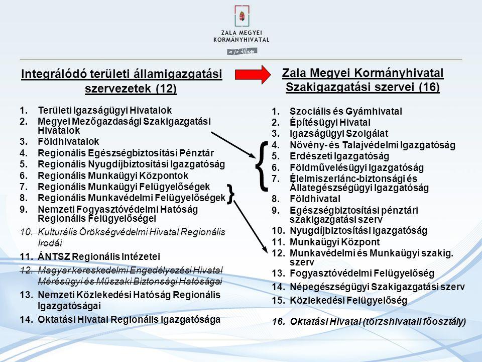 { } Integrálódó területi államigazgatási szervezetek (12)