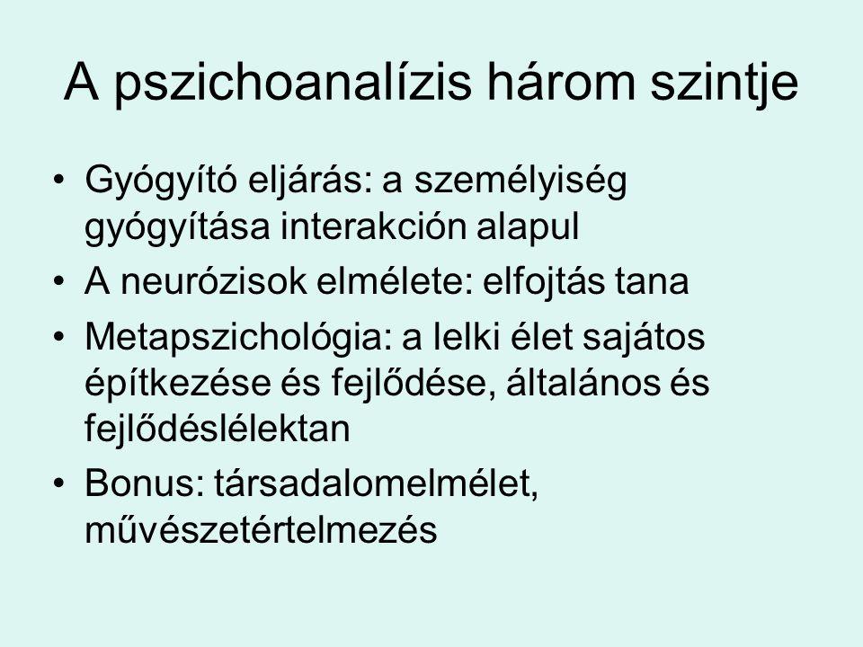 A pszichoanalízis három szintje