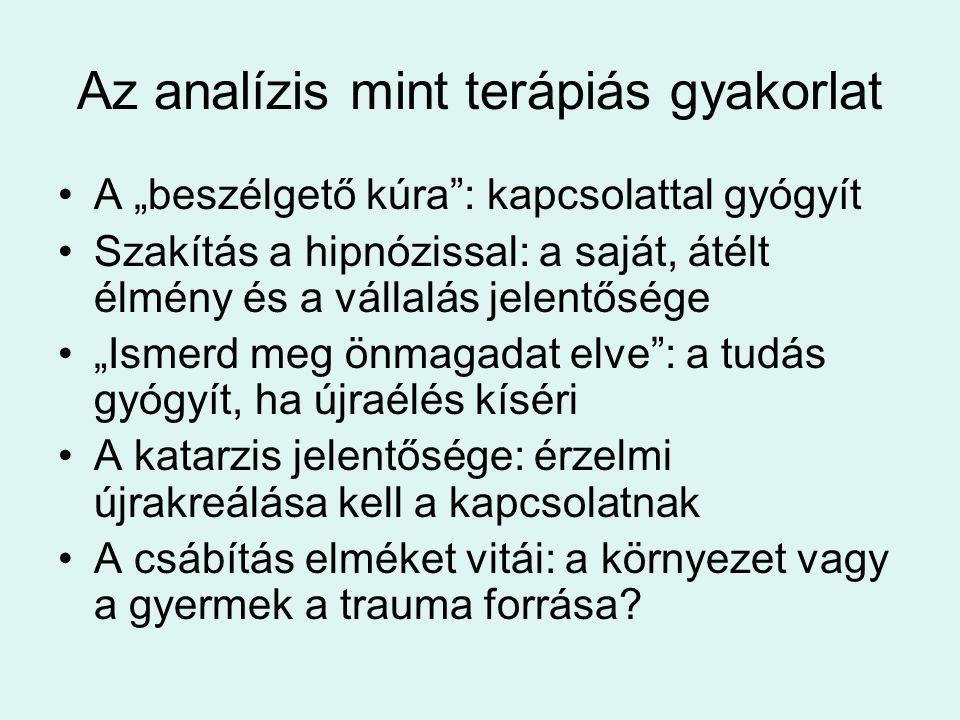 Az analízis mint terápiás gyakorlat