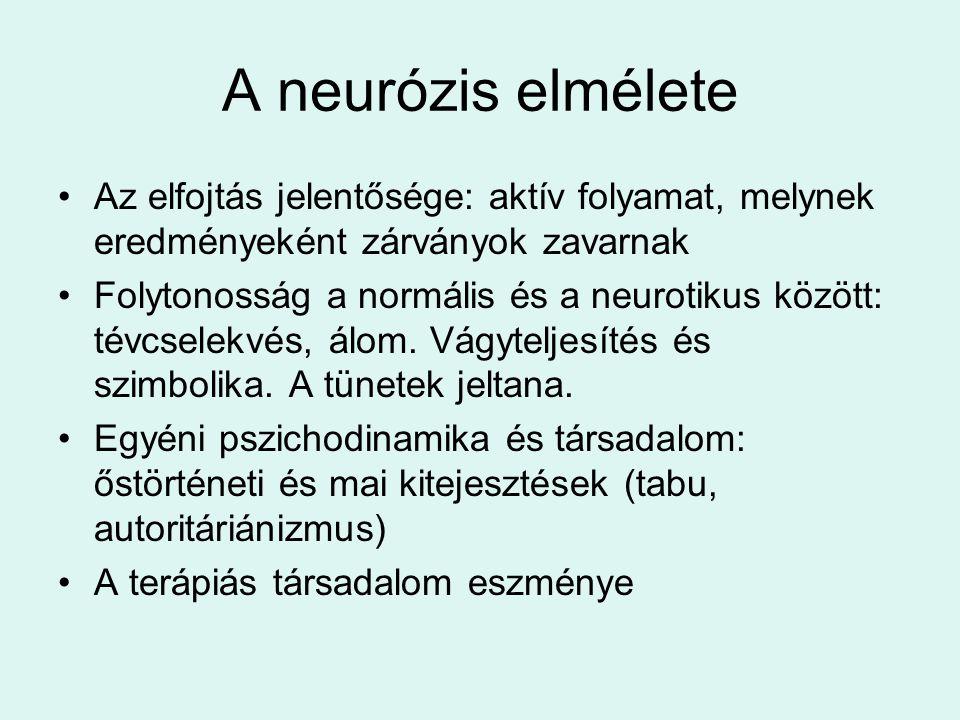 A neurózis elmélete Az elfojtás jelentősége: aktív folyamat, melynek eredményeként zárványok zavarnak.
