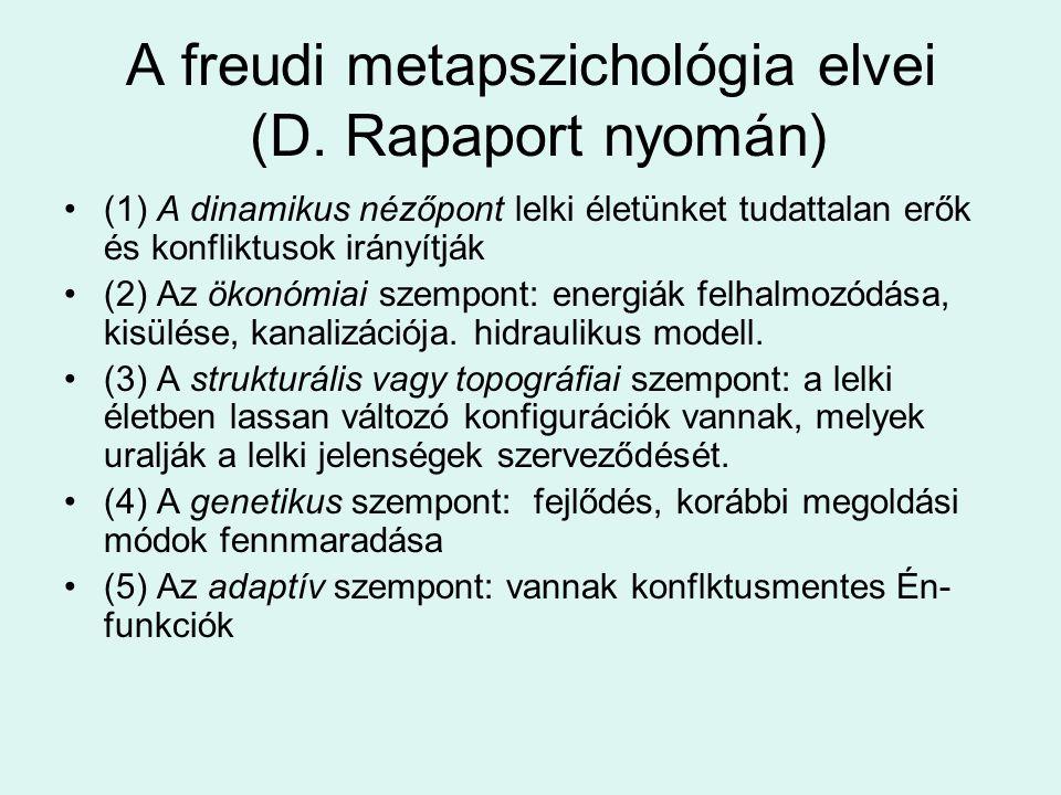 A freudi metapszichológia elvei (D. Rapaport nyomán)