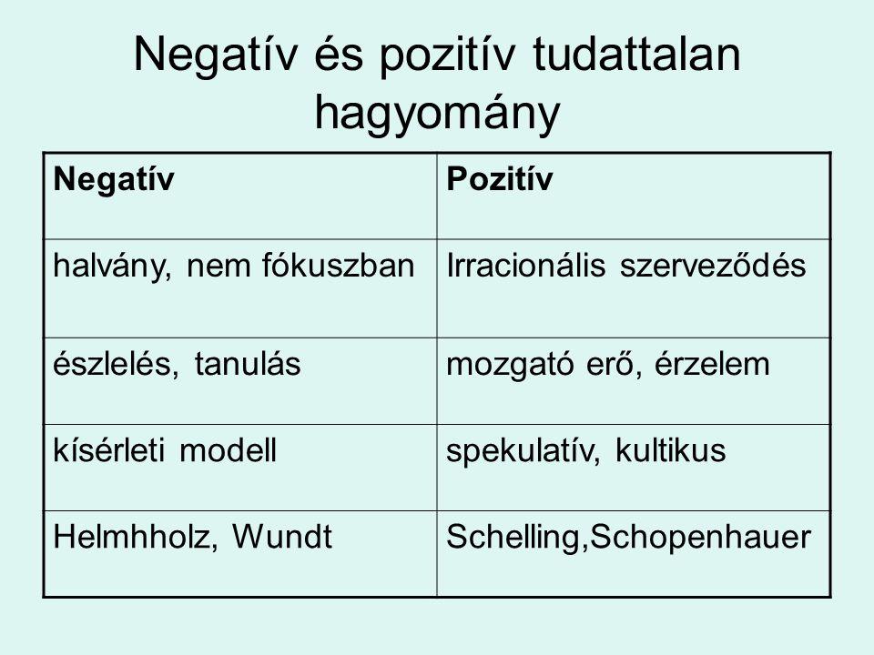 Negatív és pozitív tudattalan hagyomány