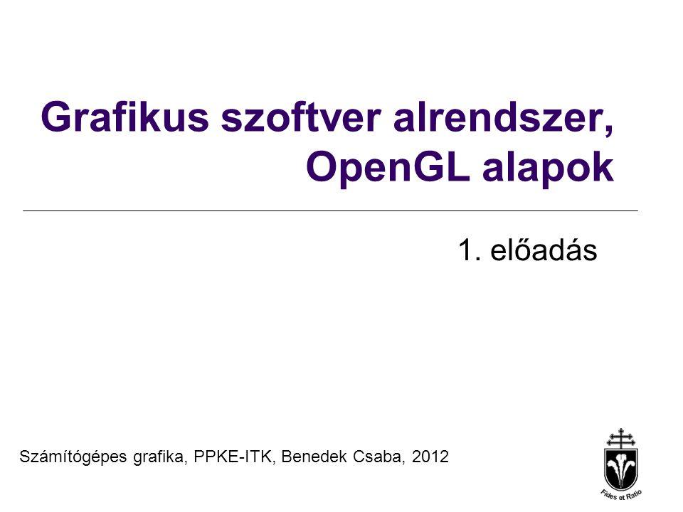 Grafikus szoftver alrendszer, OpenGL alapok