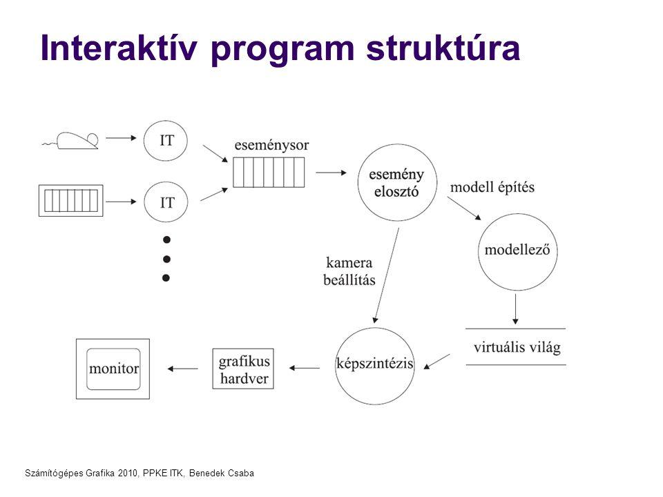 Interaktív program struktúra