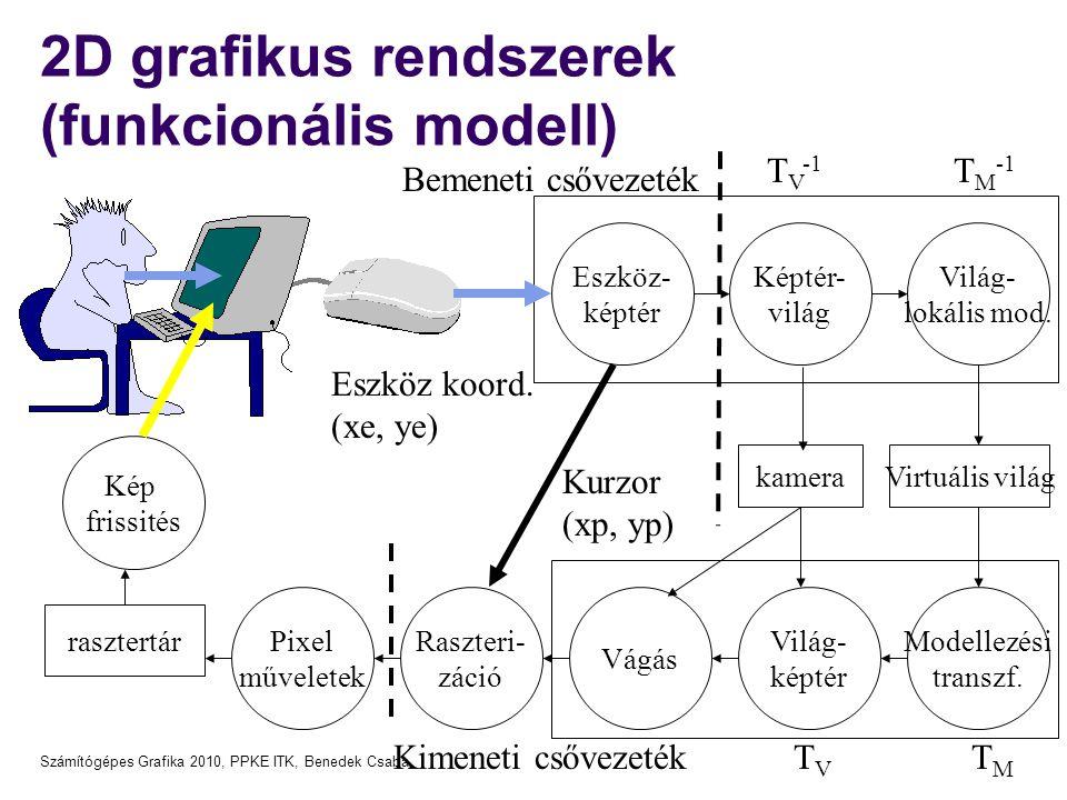 2D grafikus rendszerek (funkcionális modell)