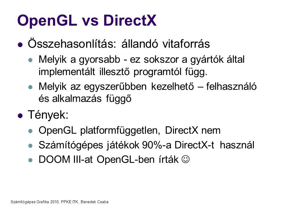 OpenGL vs DirectX Összehasonlítás: állandó vitaforrás Tények: