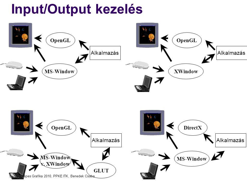 Input/Output kezelés OpenGL OpenGL Alkalmazás Alkalmazás MS-Window