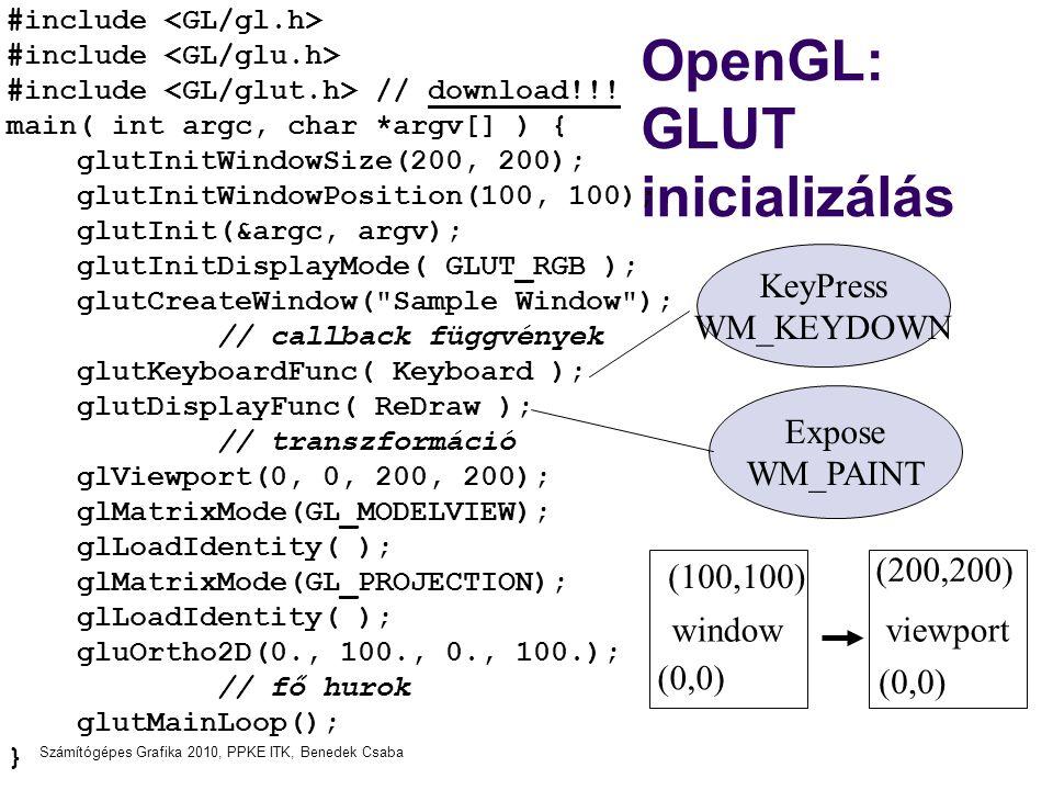 OpenGL: GLUT inicializálás