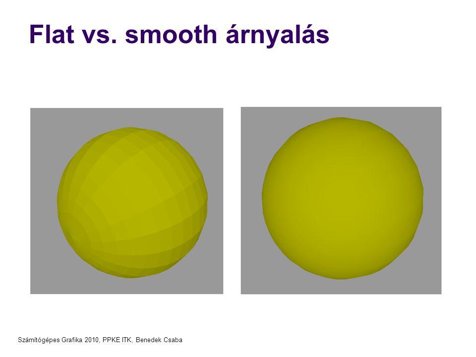 Flat vs. smooth árnyalás