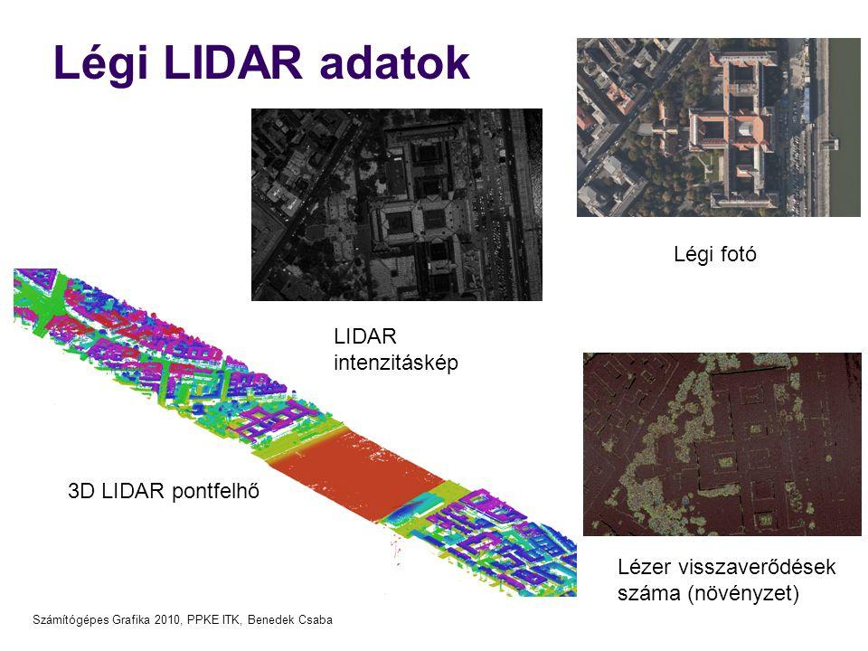 Légi LIDAR adatok Légi fotó LIDAR intenzitáskép 3D LIDAR pontfelhő
