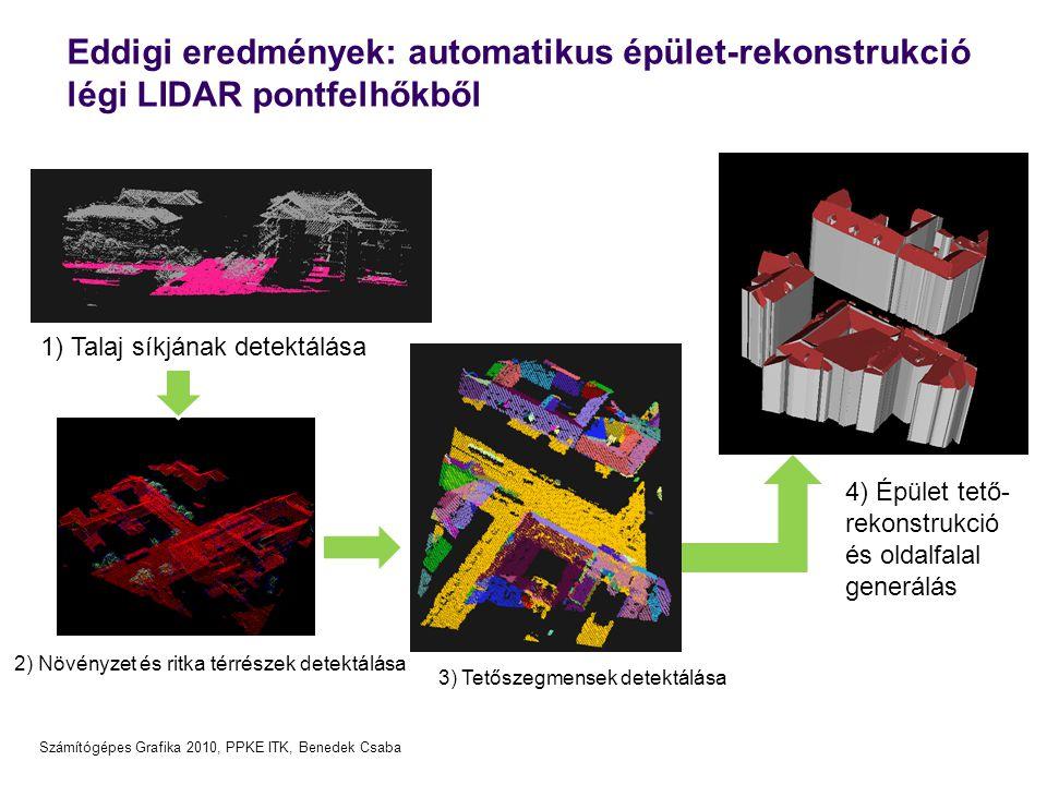 Eddigi eredmények: automatikus épület-rekonstrukció légi LIDAR pontfelhőkből