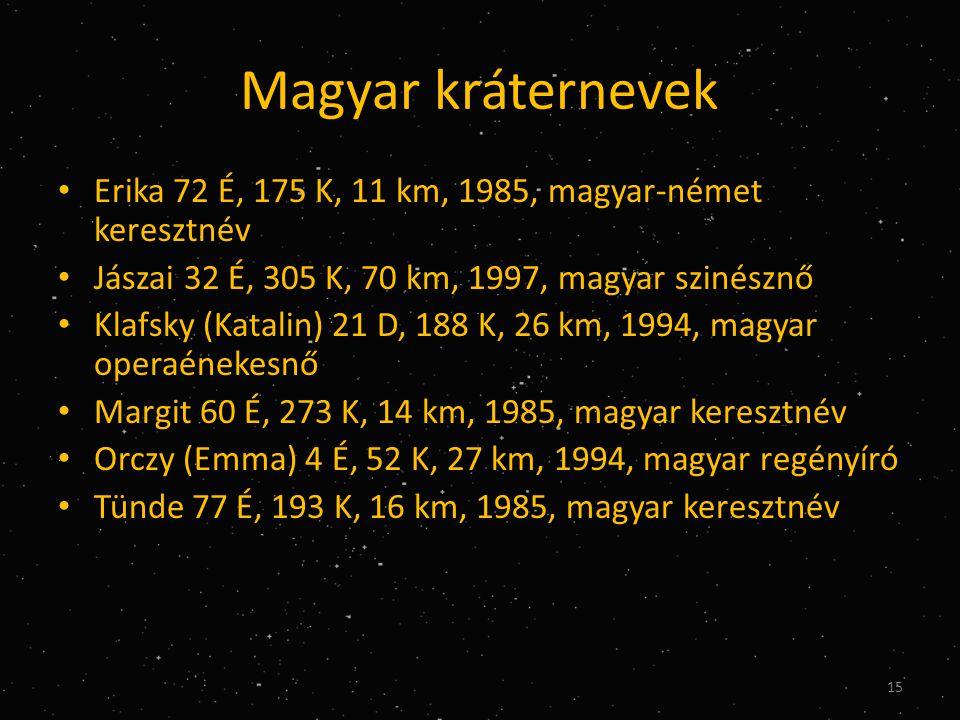 Magyar kráternevek Erika 72 É, 175 K, 11 km, 1985, magyar-német keresztnév. Jászai 32 É, 305 K, 70 km, 1997, magyar szinésznő.