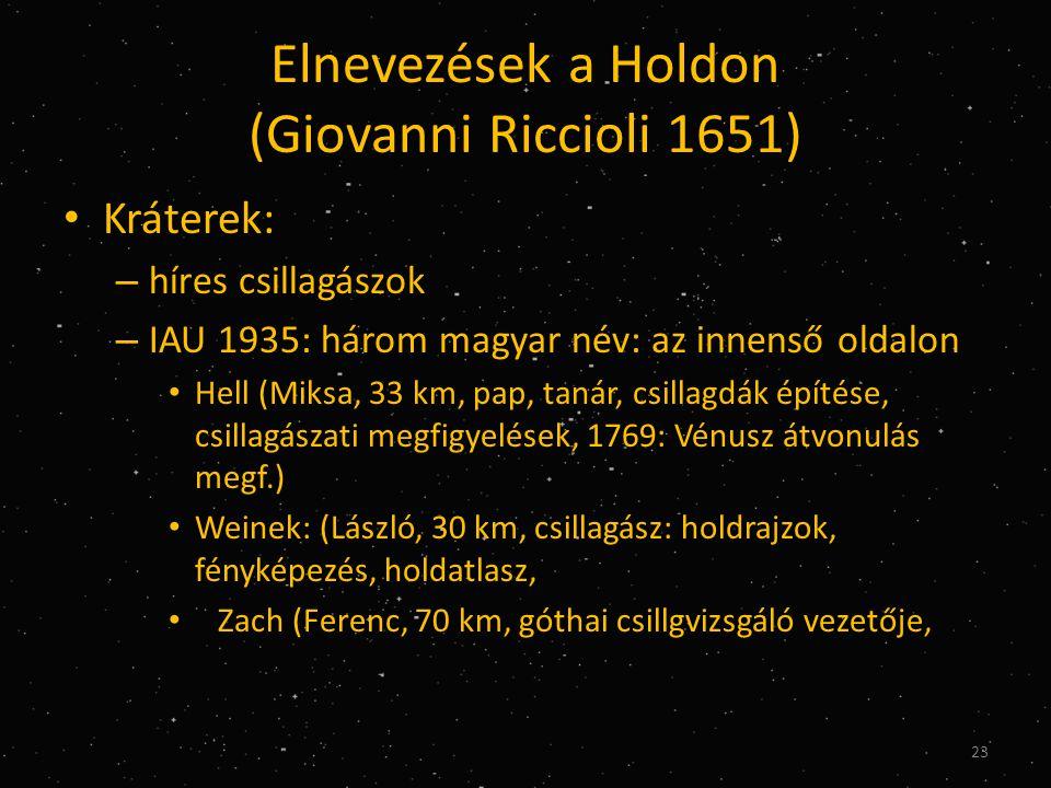 Elnevezések a Holdon (Giovanni Riccioli 1651)