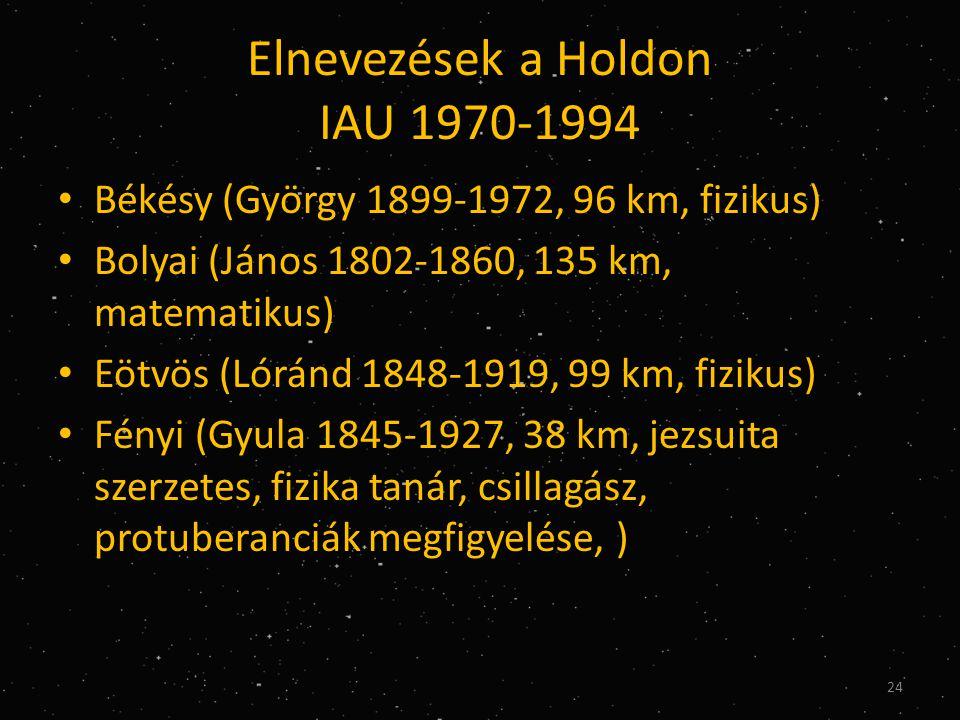Elnevezések a Holdon IAU 1970-1994