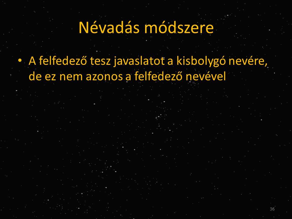 Névadás módszere A felfedező tesz javaslatot a kisbolygó nevére, de ez nem azonos a felfedező nevével.