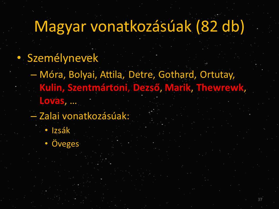 Magyar vonatkozásúak (82 db)