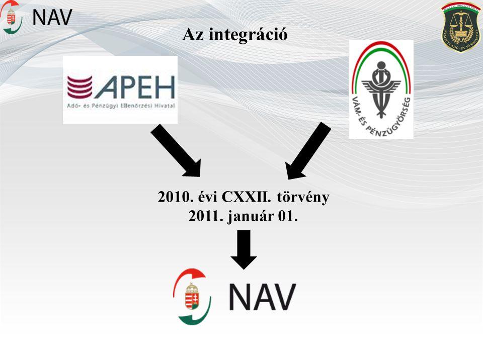 Az integráció 2010. évi CXXII. törvény 2011. január 01.