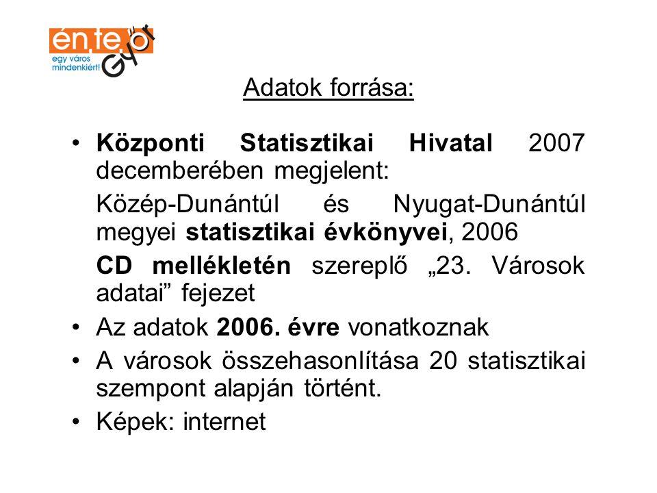 Adatok forrása: Központi Statisztikai Hivatal 2007 decemberében megjelent: Közép-Dunántúl és Nyugat-Dunántúl megyei statisztikai évkönyvei, 2006.