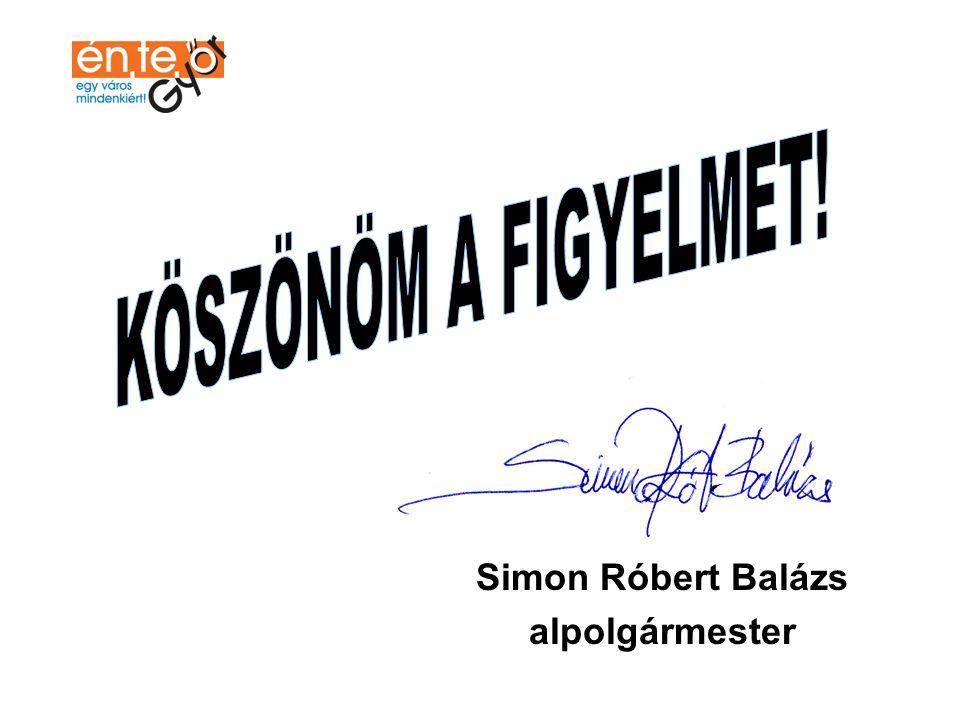 KÖSZÖNÖM A FIGYELMET! Simon Róbert Balázs alpolgármester