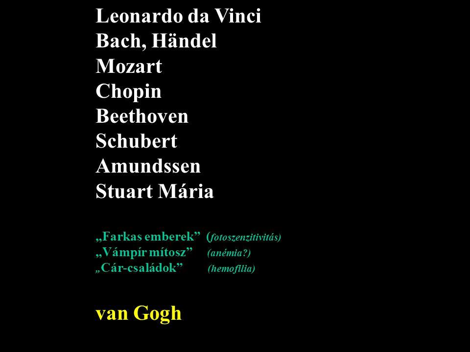 Leonardo da Vinci Bach, Händel Mozart Chopin Beethoven Schubert