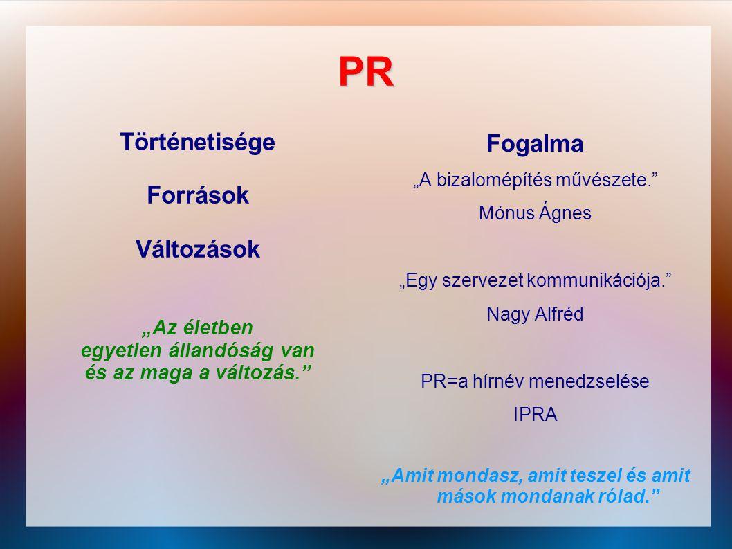 """PR Történetisége Fogalma Források Változások """"Az életben"""