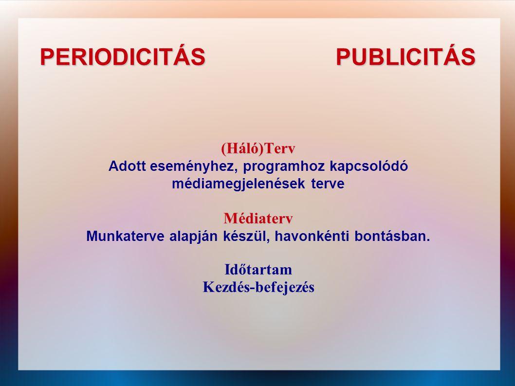 PERIODICITÁS PUBLICITÁS