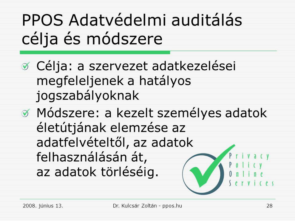 PPOS Adatvédelmi auditálás célja és módszere