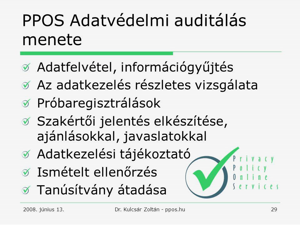 PPOS Adatvédelmi auditálás menete