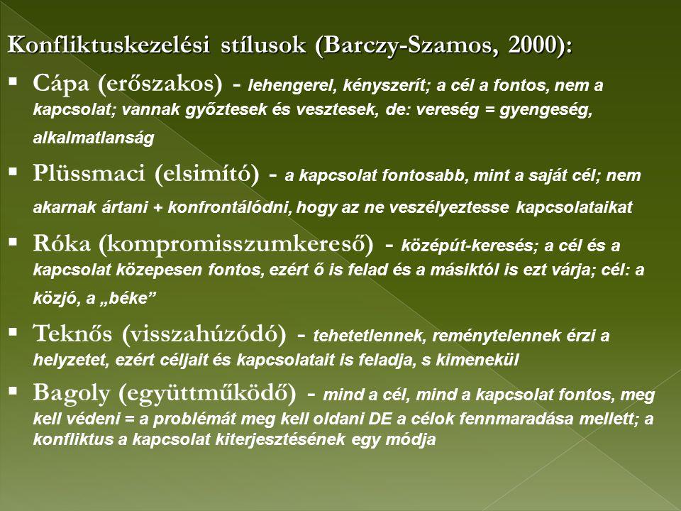 Konfliktuskezelési stílusok (Barczy-Szamos, 2000):