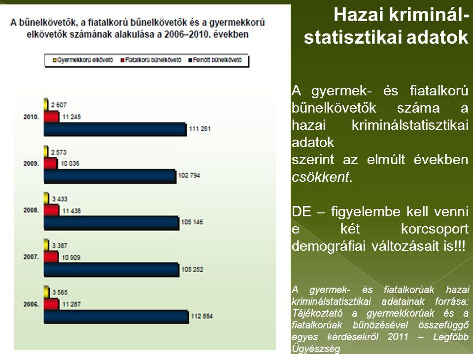 Hazai kriminál- statisztikai adatok