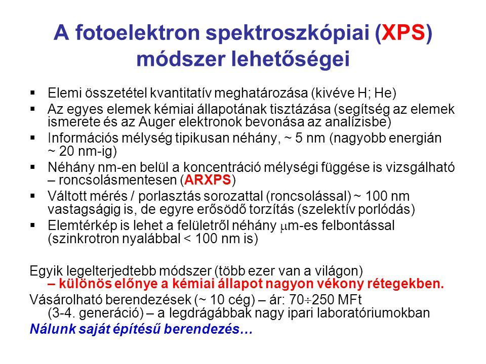 A fotoelektron spektroszkópiai (XPS) módszer lehetőségei