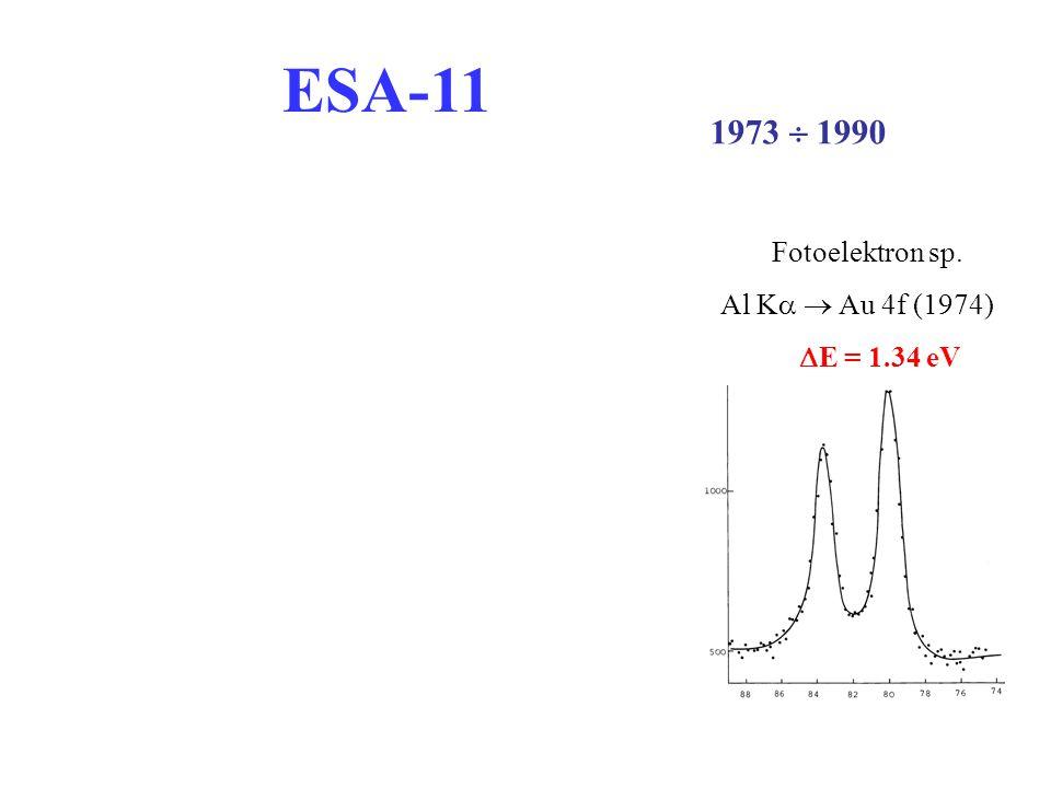 ESA-11 1973  1990 Fotoelektron sp. Al K  Au 4f (1974) E = 1.34 eV