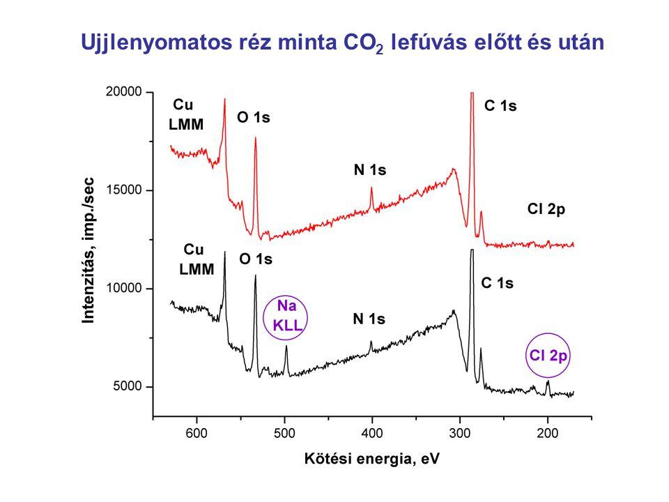 Ujjlenyomatos réz minta CO2 lefúvás előtt és után