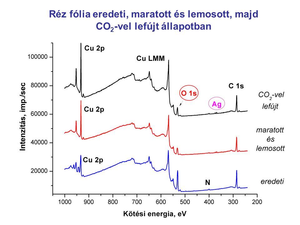 Réz fólia eredeti, maratott és lemosott, majd CO2-vel lefújt állapotban