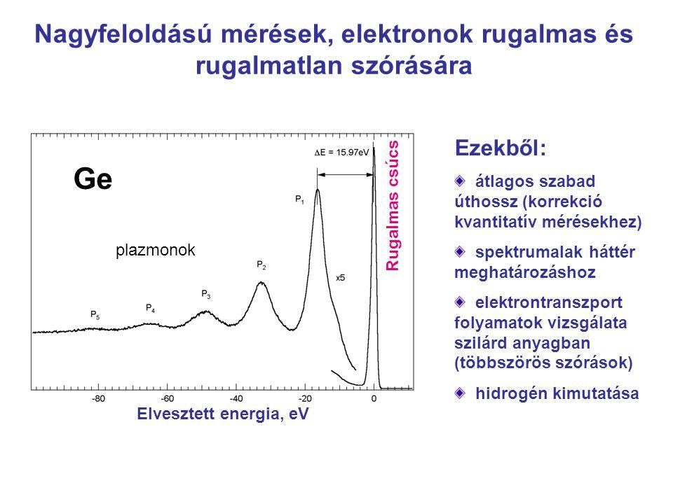 Nagyfeloldású mérések, elektronok rugalmas és rugalmatlan szórására
