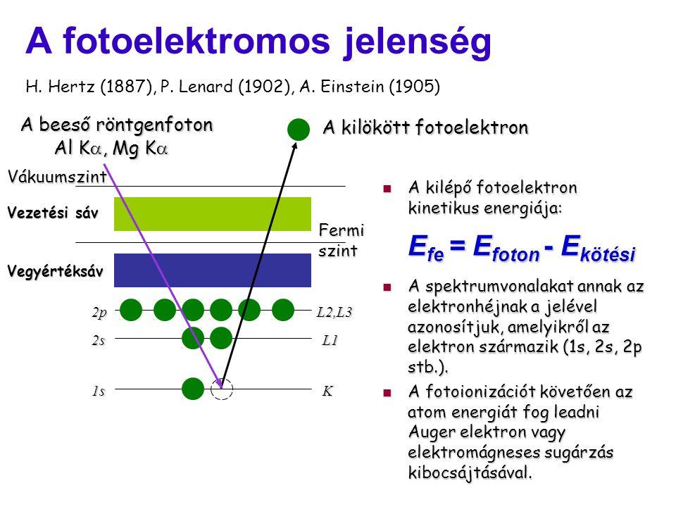 A fotoelektromos jelenség