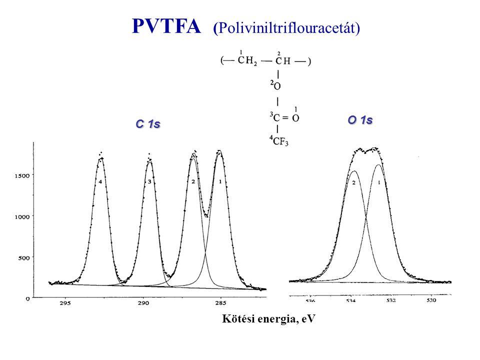 PVTFA (Poliviniltriflouracetát)
