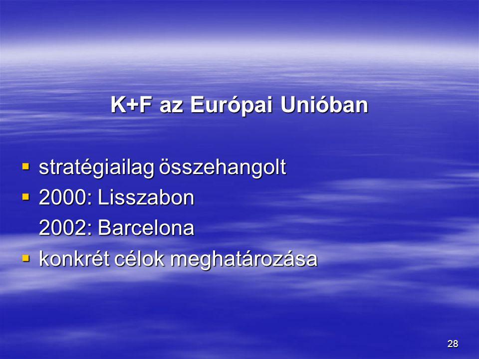 K+F az Európai Unióban stratégiailag összehangolt 2000: Lisszabon