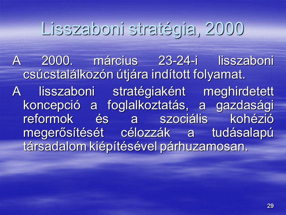 Lisszaboni stratégia, 2000 A 2000. március 23-24-i lisszaboni csúcstalálkozón útjára indított folyamat.