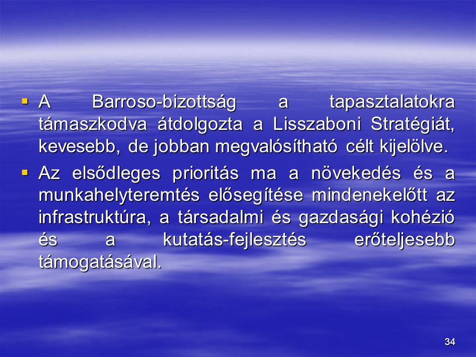 A Barroso-bizottság a tapasztalatokra támaszkodva átdolgozta a Lisszaboni Stratégiát, kevesebb, de jobban megvalósítható célt kijelölve.